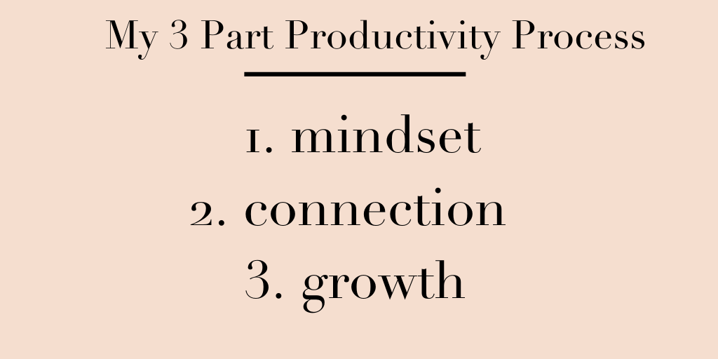 3 part productivity process